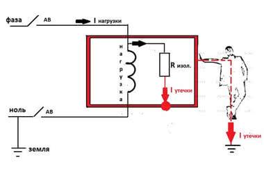 Причины возникновения утечки тока